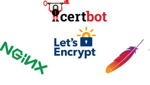 Let's Encrypt from Start to Finish: Generating and Testing a Cert